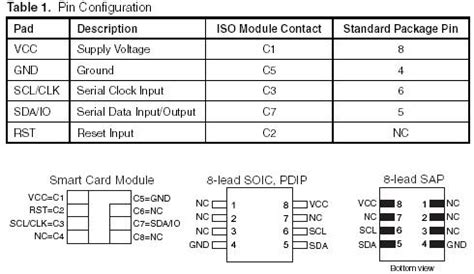 mjs smith application specific integrated circuits pdf application specific integrated circuits mjs smith pdf 28 images microelectronic circuits by