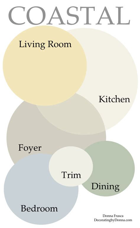 i design a lot of coastal color palettes for my clients and every now and then there s one that
