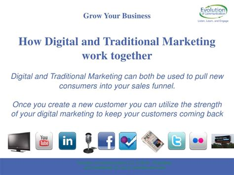 The Power Of Digital Marketing the power of traditional and digital marketing
