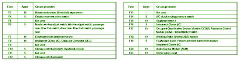 ford mustang fuse relay diagram