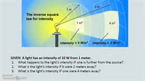 intensity of light 9 light intensity and inverse square