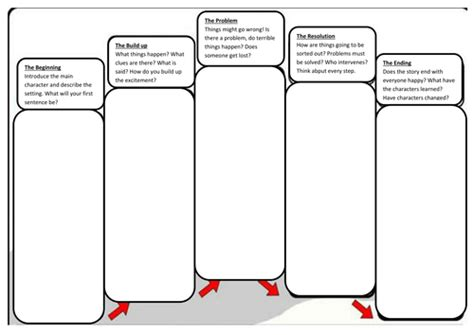 anne frank biography ks2 planning ks2 english jungle book lesson planning week 2 by