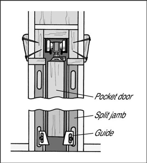 how to install pocket doors dummies
