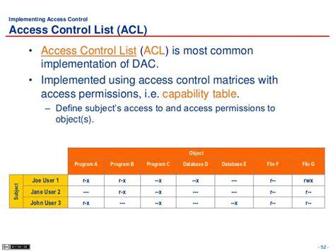 access list template 8 access