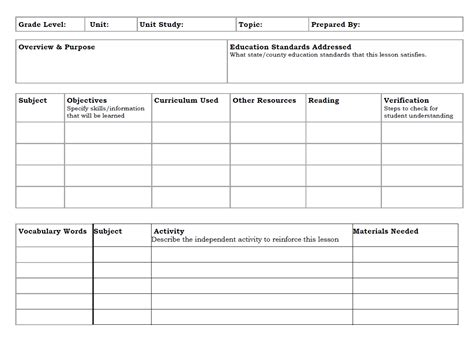template for unit plan