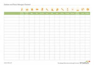 Allergen amp nutritional information support for caterers