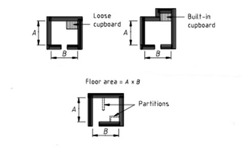 Small 4 Bedroom House Plans dimensions building regulations south africa
