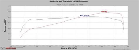 7203 Oxygen Sensor O2 Honda Brio 1 2 honda brio 1 5l engine successful page 7 now with rd ecu larger injectors page 12