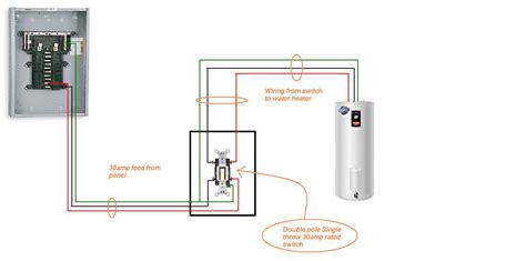 inside electric water heater switch wiring diagram water