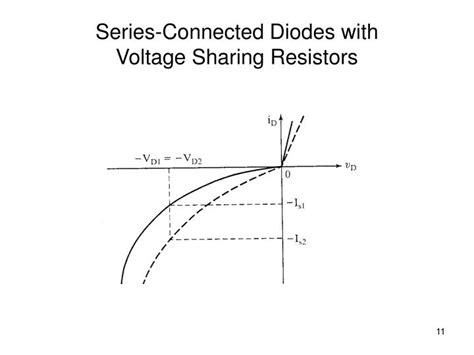 why resistors connected in series are called voltage dividers ppt pn junction diode characteristics powerpoint presentation id 2683430