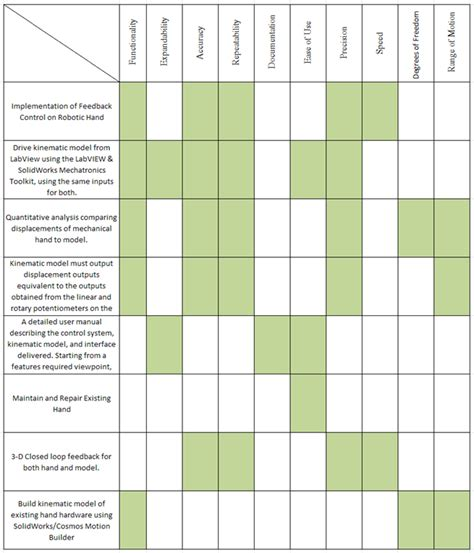 17 detailed design document template doc sle