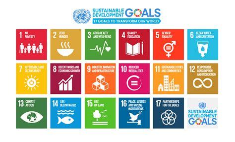 sustainable development goals sdgs wikigender