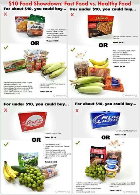vs food fast food vs healthy food motivate