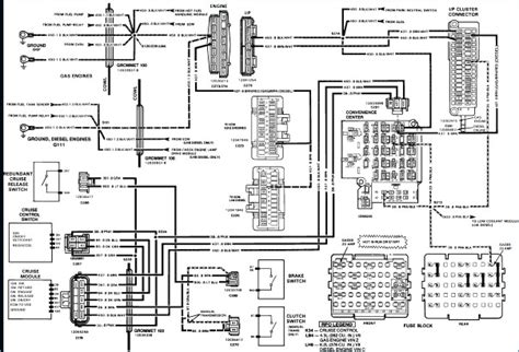 1990 gmc truck wiring diagram wiring diagrams image free gmaili net astonishing 1990 gmc suburban radio wiring diagram images best image wire kinkajo us