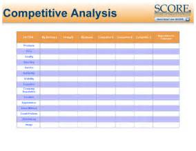 competitor analysis template free competitive analysis template hashdoc