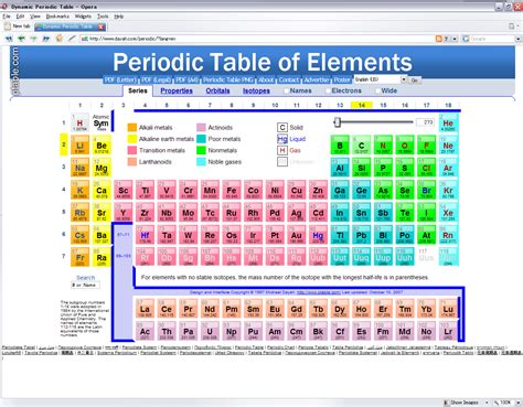 Periodic Table Dynamic by