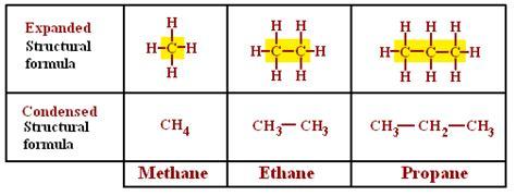structural formula chemistrytutorvistacom structural formula structural formulas formulas