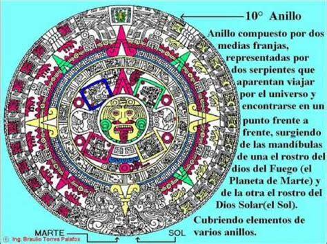 calendario azteca el misterio 2012