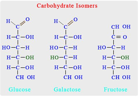 carbohydrates monomer structure carbohydrates monomer structure exles chemistry