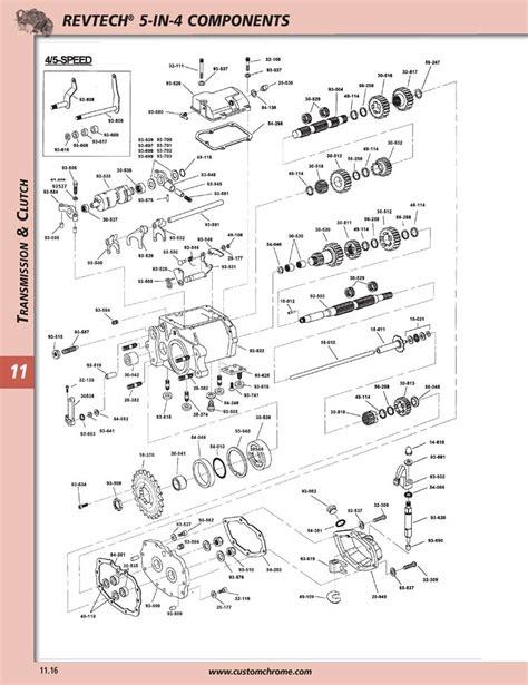 harley 5 speed transmission diagram shovelhead 4 sd transmission diagram shovelhead free
