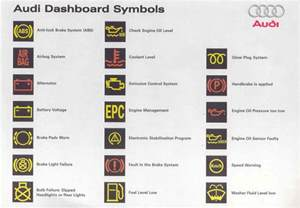 Car Dashboard Lights Explained Luces De Tablero Valvulita Info Gratis Para Arreglar