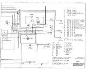 cat skid steer dozer blade wiring diagram cat get free image about wiring diagram
