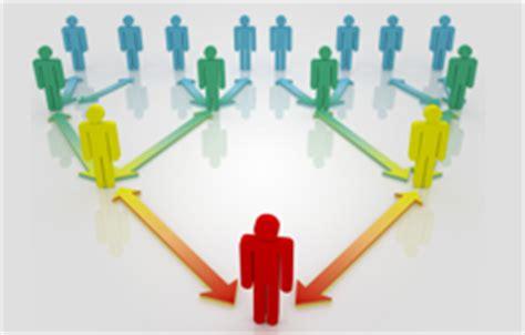 masters organizational development master of leadership and organizational development