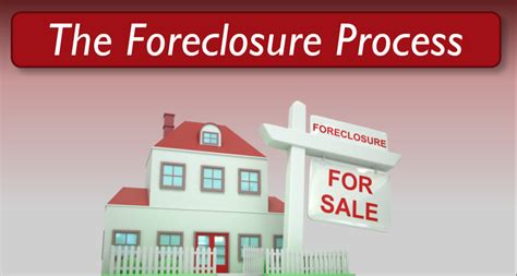 buying a house in foreclosure process buying a house in foreclosure process 28 images home buying process affordability