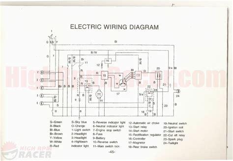 taotao atv wiring diagram images