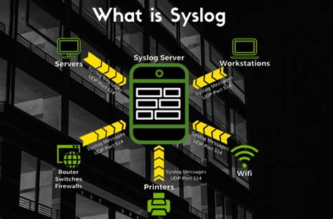 syslog server port what is syslog linux windows servers ports and more