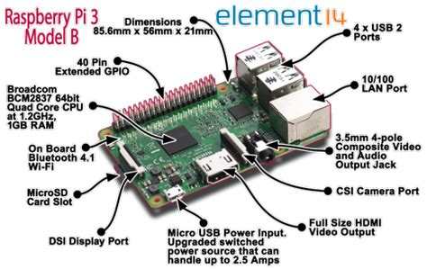 Transparent Raspberry Pi Model B raspberry pi 3 model b released where to buy the new 35 mini computer