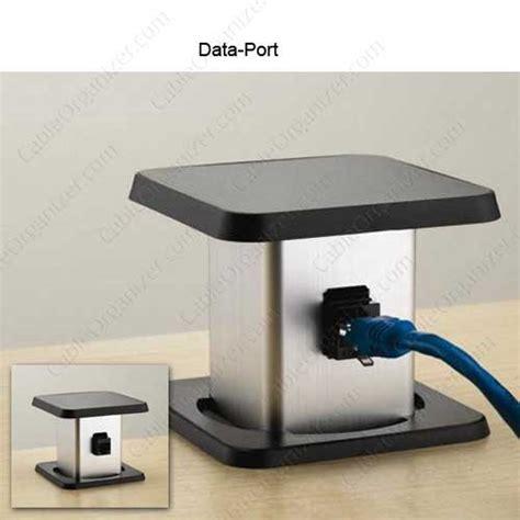 Desk Port 2 port power and data desk outlets cableorganizer