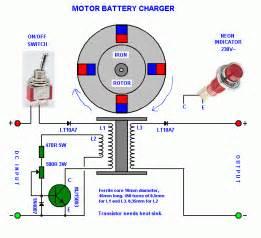 pulse motor energetic forum
