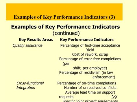 key performance areas template 9 accouting based kpi