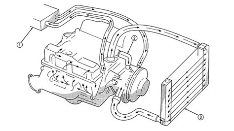 2002 audi a4 stereo wiring diagram 2002 just another