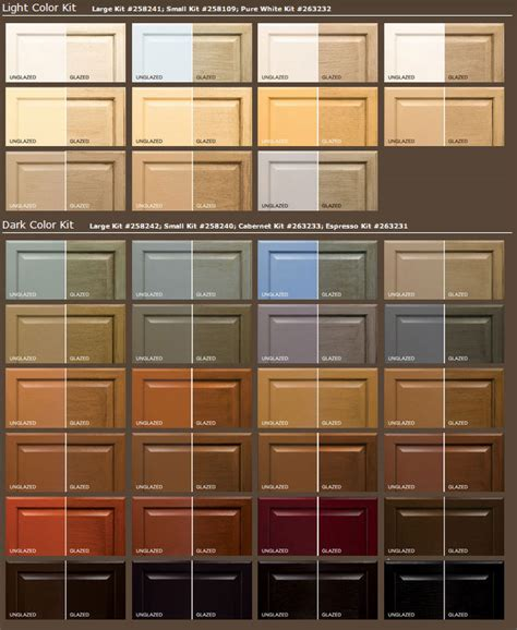 rustoleum cabinet transformations color chart myideasbedroom