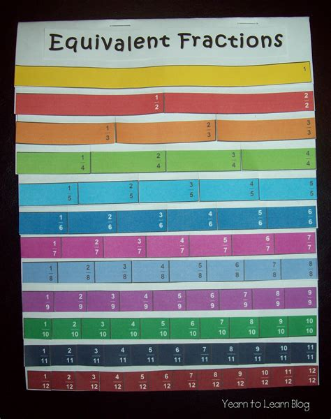 fraction booklet template search results for equivalent fraction chart to 20
