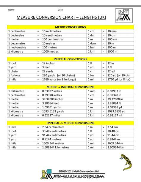 Printable Area Width Units | printable measurement conversion chart kids measurements