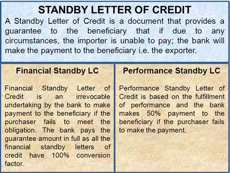 Letter Of Credit Types Of Banks Standby Letter Of Credit Efinancemanagement