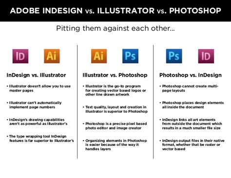 Pattern From Illustrator To Indesign | adobe creative suite sarqasim