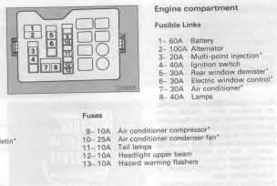 mitsubishi montero sport fuse box diagram image details 03 navigator fuse box diagram wiring