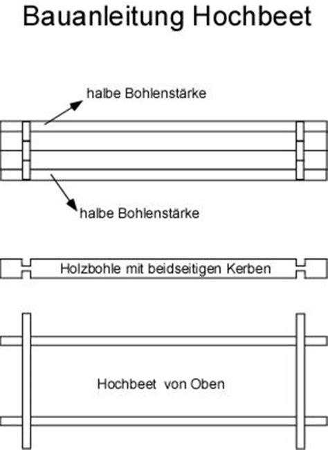 Bau Hochbeet Bauanleitung 6147 by Bauplan Hochbeet Selber Bauen Hochbeete Bauanleitung