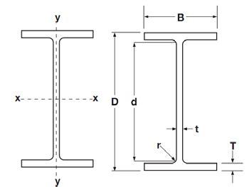 rsj section properties universal beams rainham steel