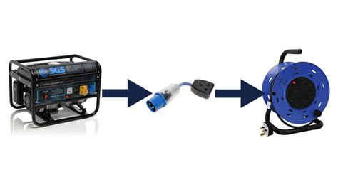 how to use your portable generator in of a power cut