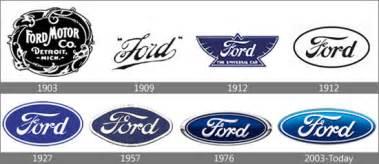 Ford Logo History Logo Evolution Of 12 Companies Brands Designmodo