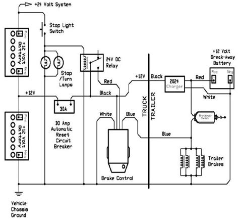 electric brake wiring diagram installing electric brake controls on 24 volt vehicles