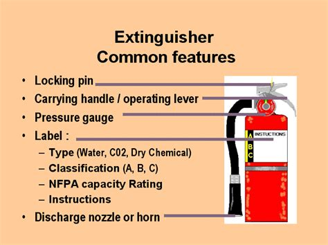 labelled diagram of a extinguisher extinguisher information and