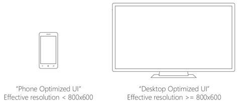 xaml layout responsive projection windows admins