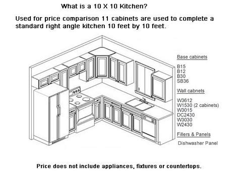 how to design a kitchen layout local discounts for mocha kitchen cabinets 10 x 10 rta cabinets discount