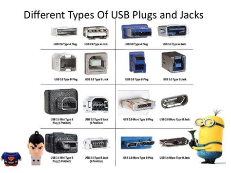 tipi di porte usb usb universal serial